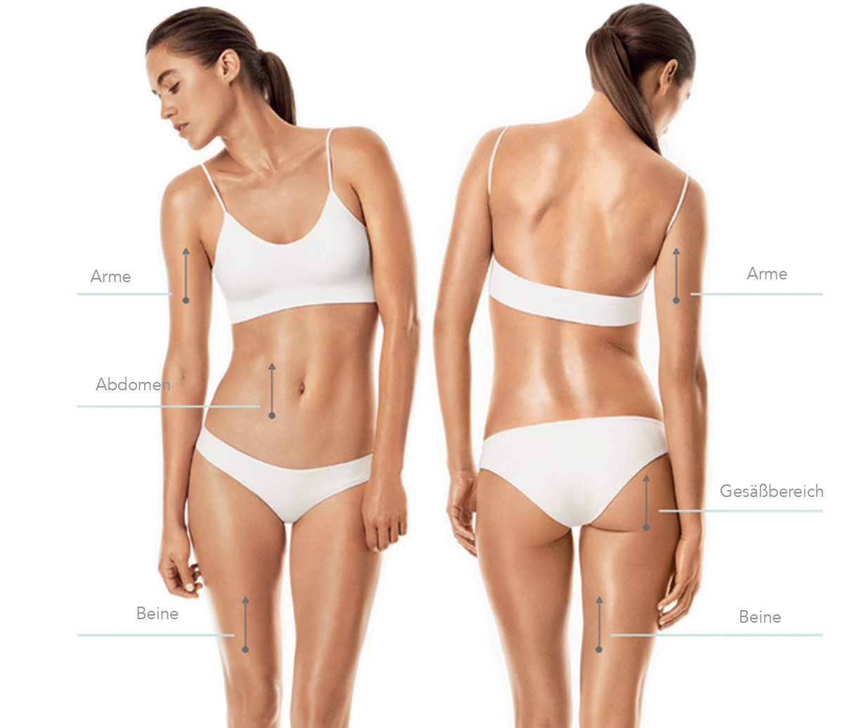 Cellulite Behandlung und die Behandlung von schlaffer Haut mit der Körperpflegelinie MOKZAI von Utsukusy Cosmetics - ideal mit der Maderotherapie